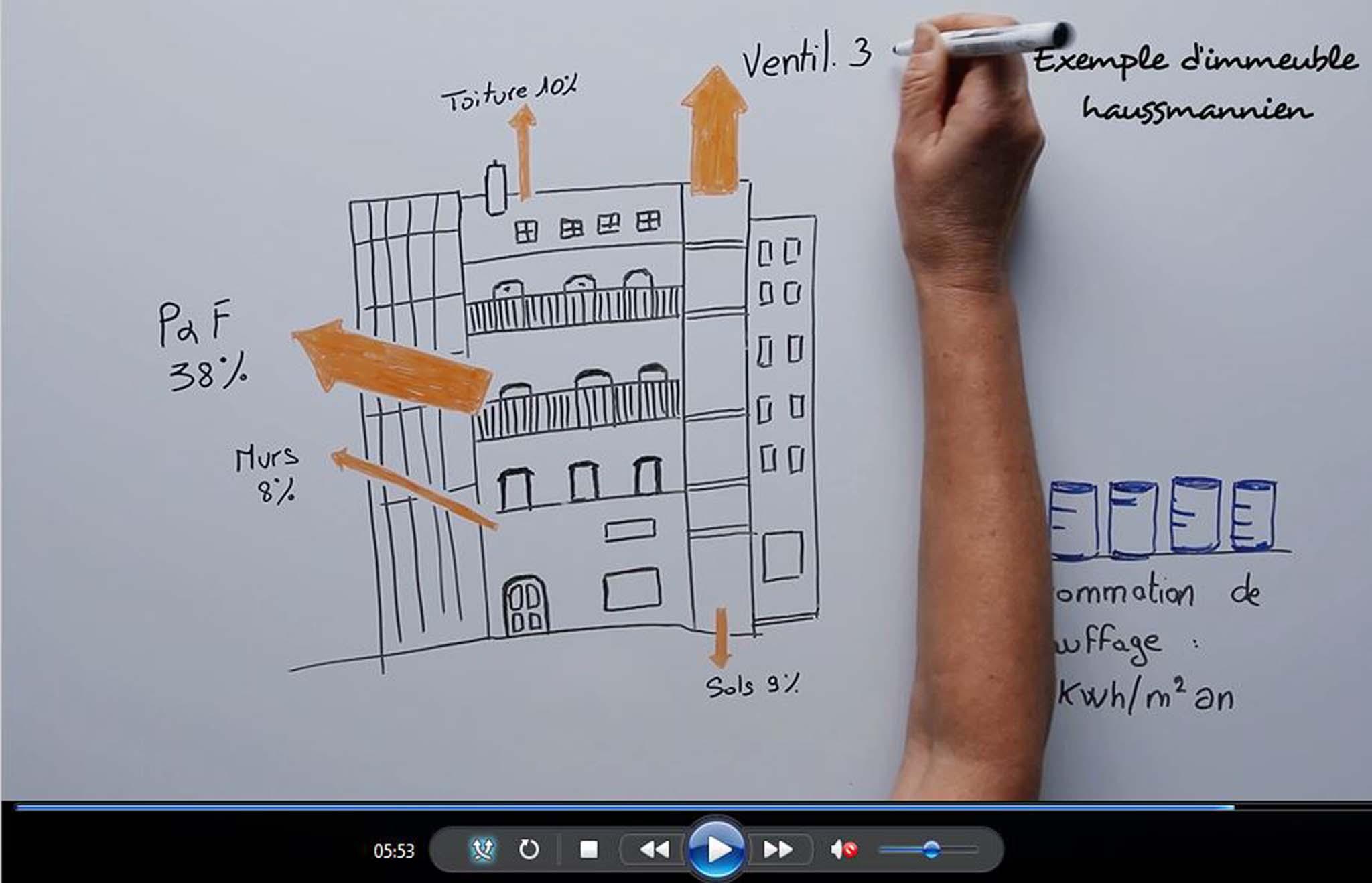 Les cours online et gratuits se d veloppent jusque dans l for Cours d architecture en ligne